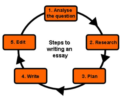 College education is not worth it essays